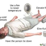 heat-exhaustion